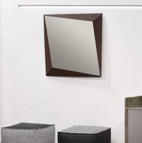 Prisma Mirror, Cierre Italy